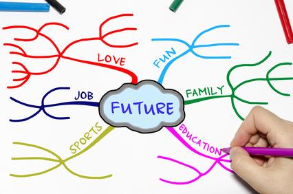 Formation et mindmapping : 3 idées d'activités