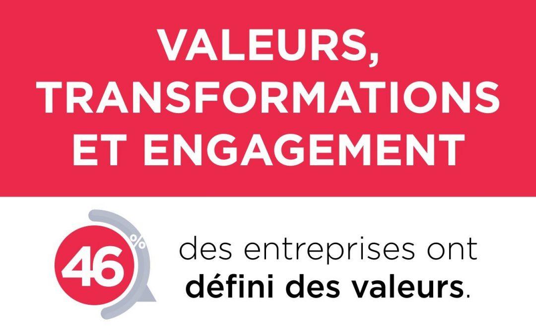 Infographie : valeurs et engagement en entreprise